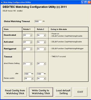 Produkt Photo: - Watchdog Configuration Utility